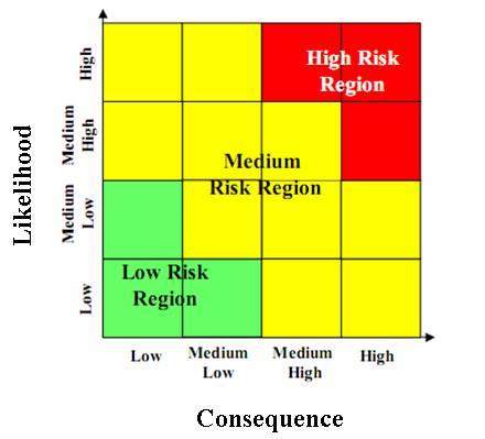 API 580 ADVANCED RISK BASED INSPECTION PROFESSIONAL PROGRAM
